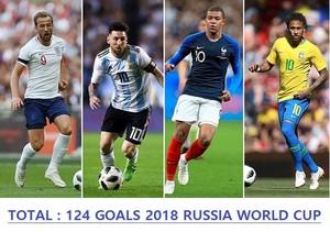 무려 124개 골 2018 러시아 월드컵