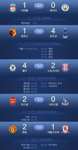 주말간 EPL 주요경기 결과!!!