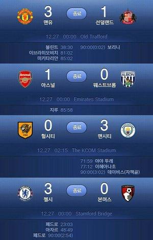 EPL 주요 팀 경기결과