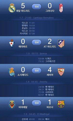 프리메라리가 주요경기 결과