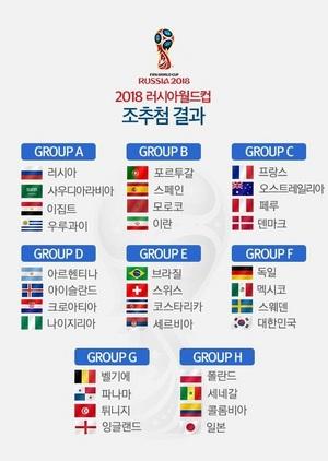 한국 이번 월드컵 ㅠㅠ